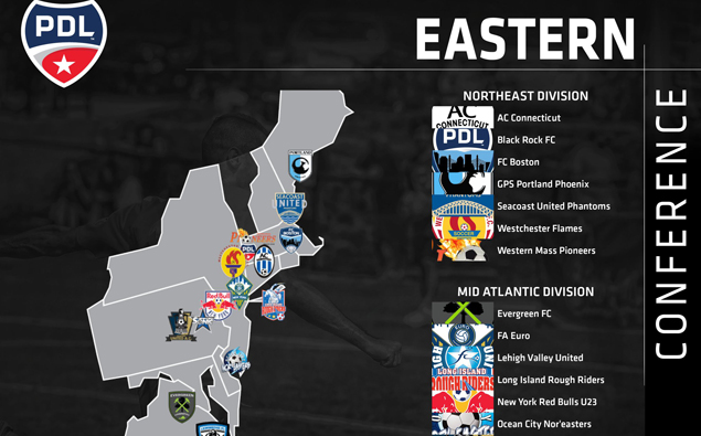 Ocean City Nor'easters unveil 2018 PDL schedule